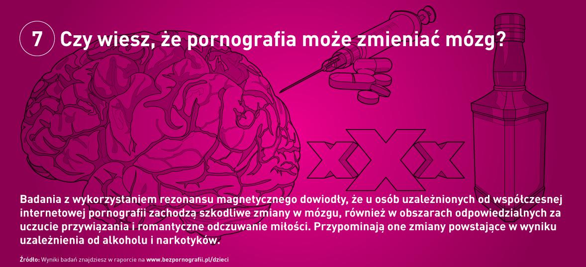 Czy wiesz, że pornografia może zmieniać mózg?